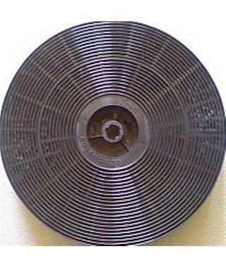 Угольный фильтр Kuppersbusch ZUB 882